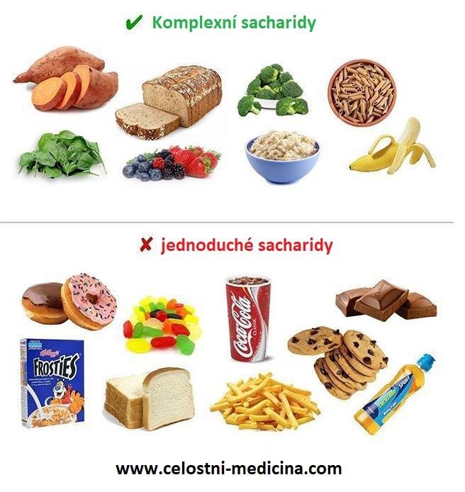 Cukrovka: Jednoduché versus komplexní sacharidy
